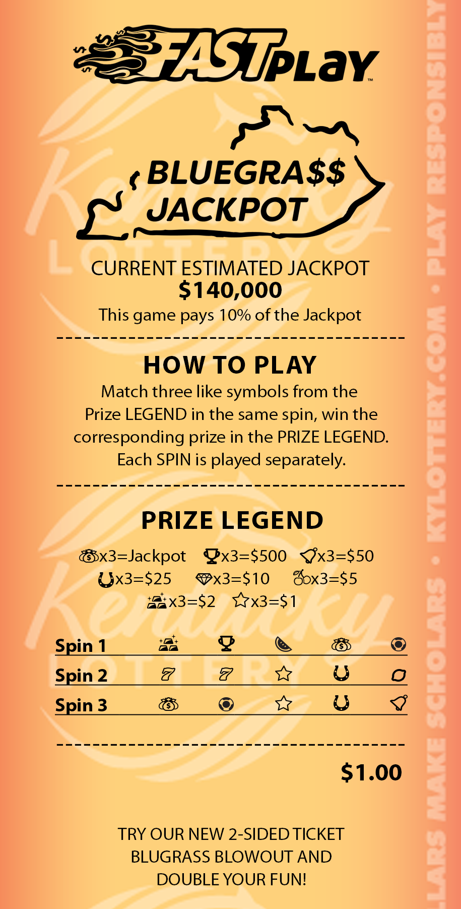 Fast Play Ky Lottery
